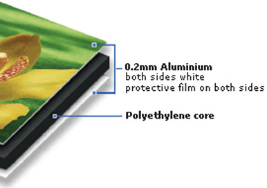 Aluminum Composite (Dibond)