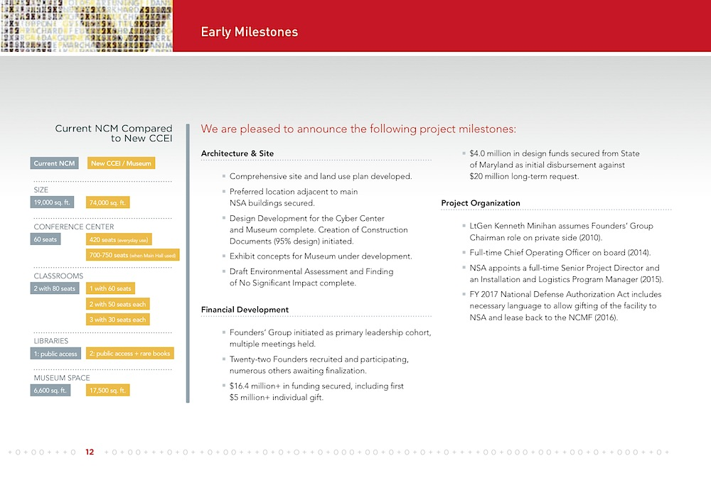 CCEI - Early Milestones