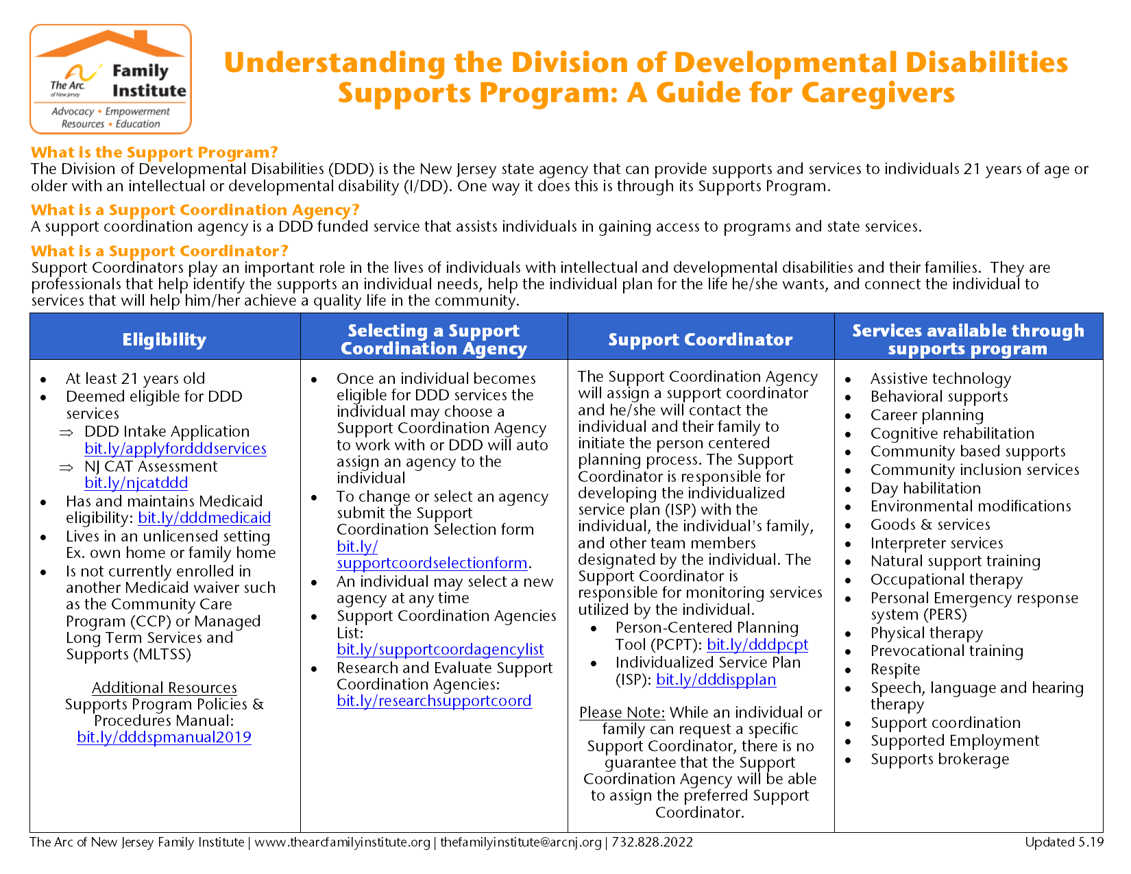 Understanding the Division of Developmental Disabilities Supports Program: A Guide for Caregivers
