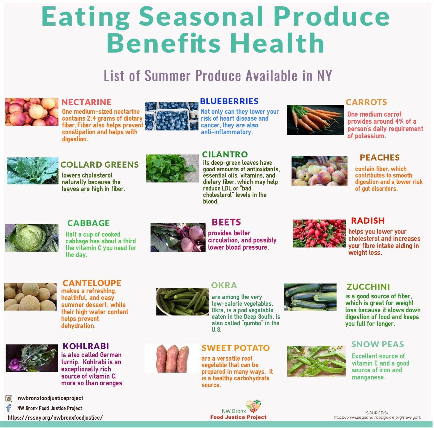Eat Seasonal Produce