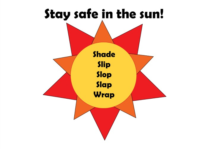 Shade, Slip, Slop, Slap, and Wrap to be sun smart.