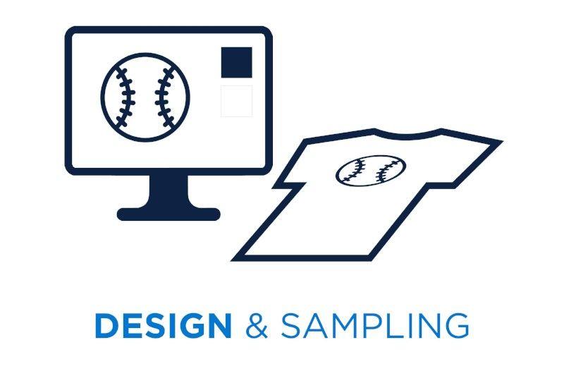 DESIGN & SAMPLING