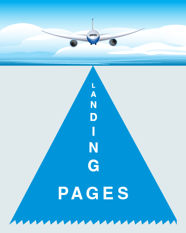 landing pages|design|response urls|website design|website