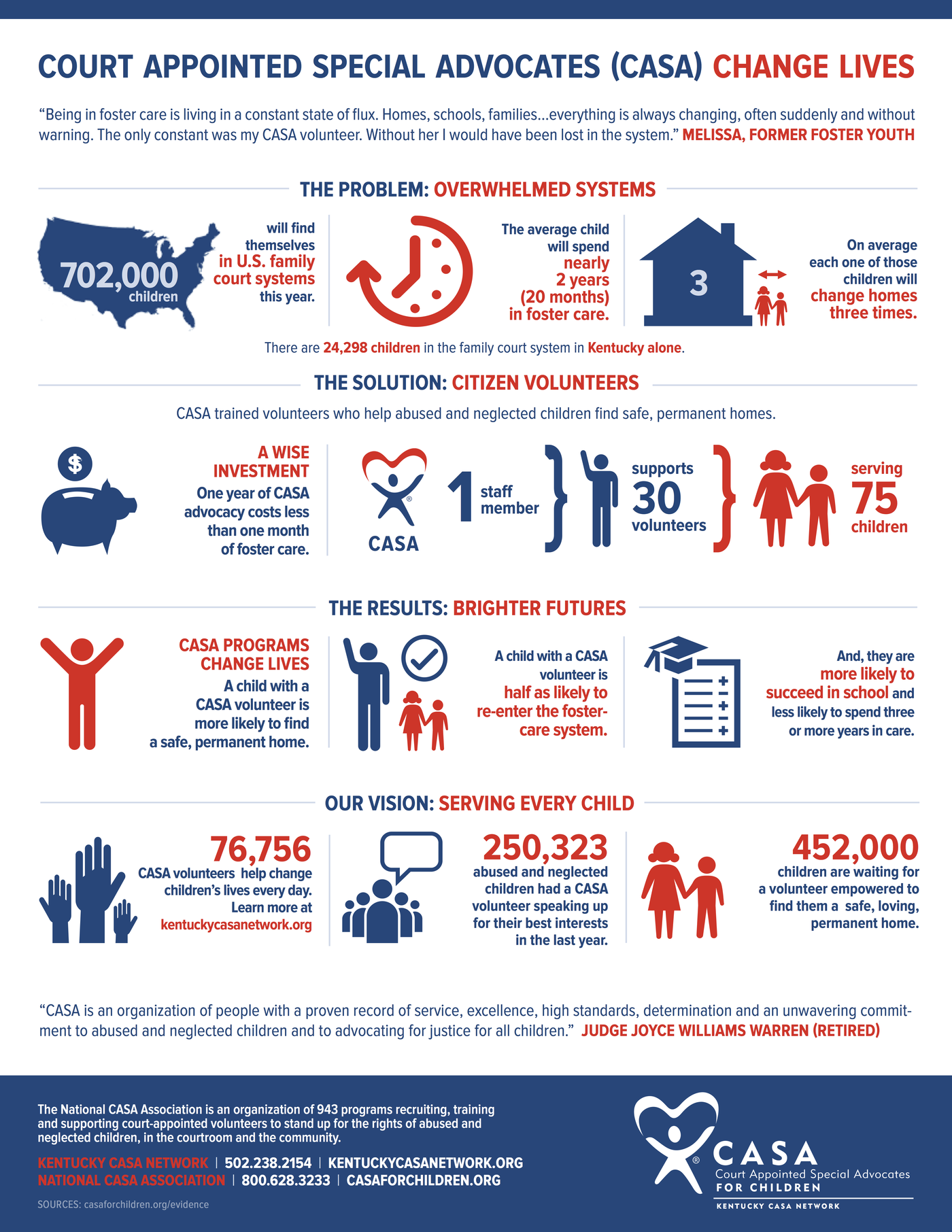 Kentucky CASA Network Infographic. 702,000 children will find themselves in family court systems this year. There are 24,298 children in the family court system in Kentucky alone.