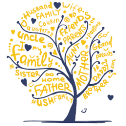 Image of USH Family Tree with text: Husband, wife, cousin, daughter, uncle, friends, parents, sister, brother, son, etc.
