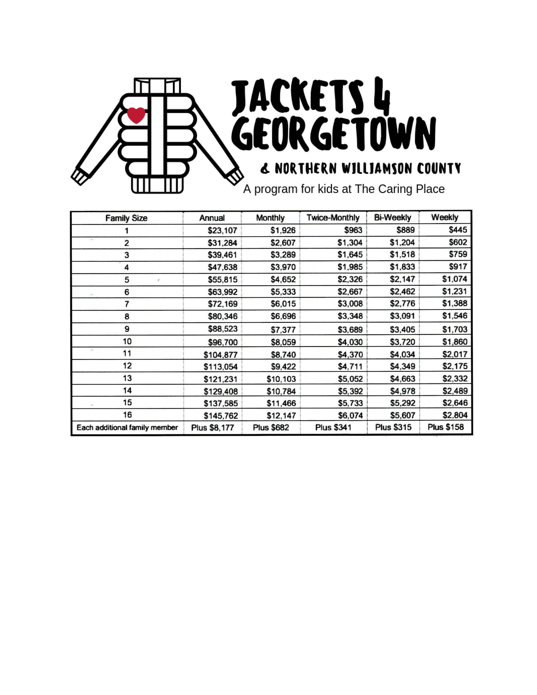 Jackets 4 Georgetown Eligibility Chart