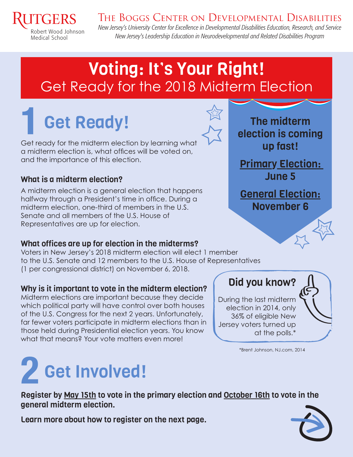 Voting: It's Your Right! Get Ready for the 2018 Midterm Election