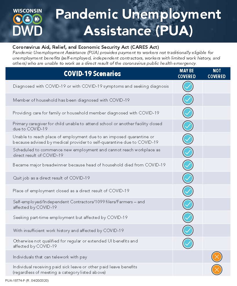 Update on Pandemic Unemployment Assistance