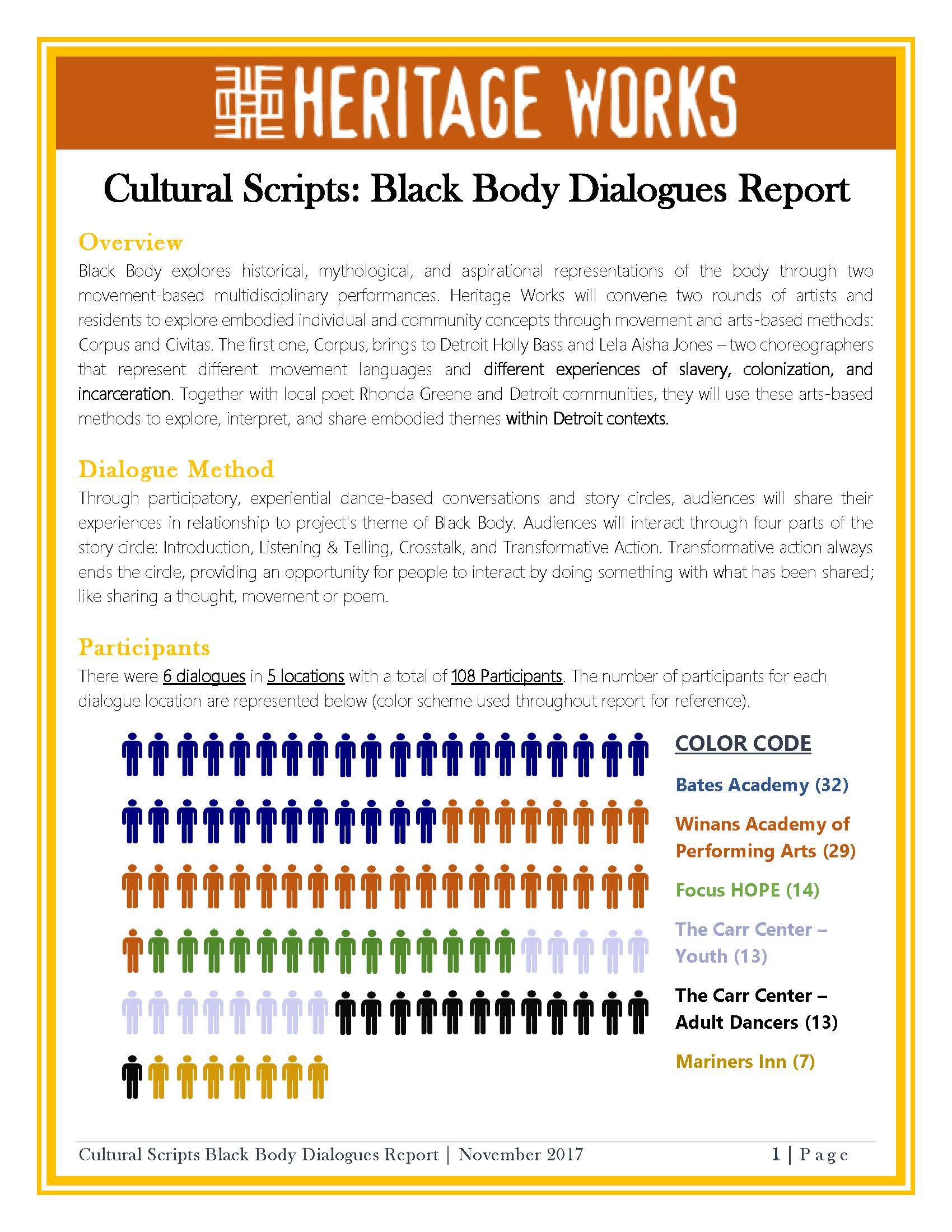 Black Body Discovery Dialogues