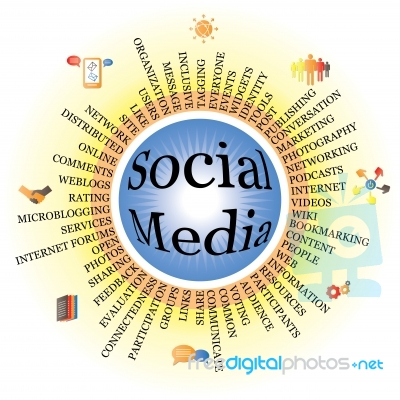 3 Things to Know Before Using Social Media for Your Business