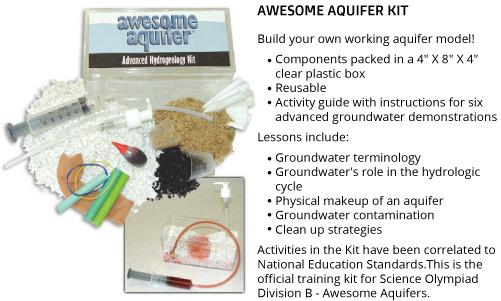 Awesome Aquifer Kit