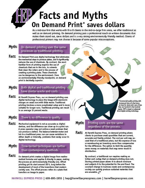 On Demand Print