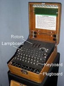 German Enigma Machine
