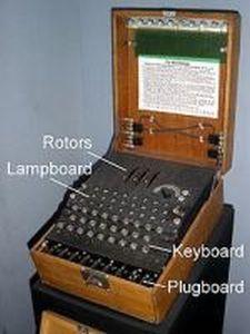 German Enigma Machine