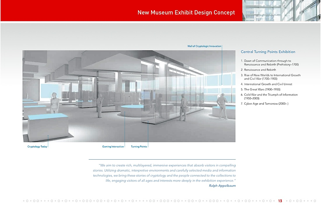 New Museum Concept