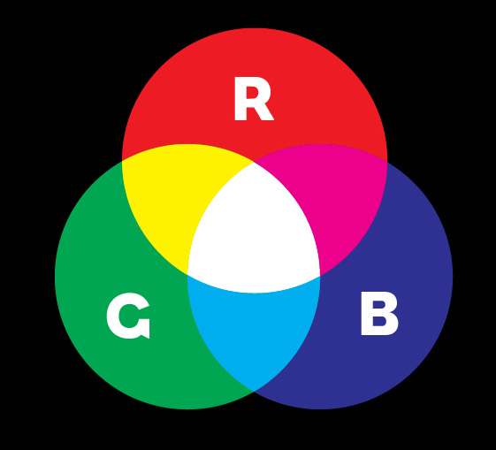 What does RGB mean?