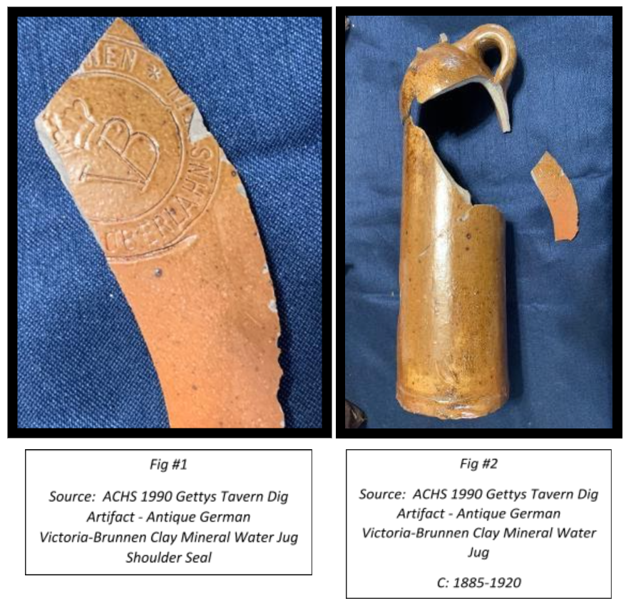 Gettys Tavern Dig – Update June  2020