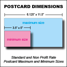 post card sizes