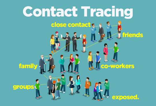 Close Contact Information
