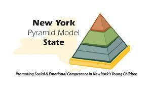 Pyramid Model - Exploring The Role of Schedules, Transitions....