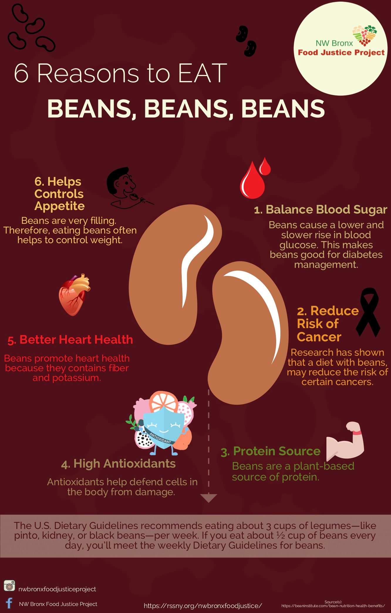 6 Reasons to Eat Beans