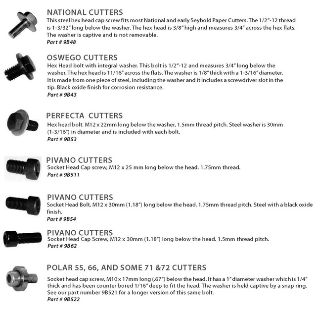 National, Perfecta, Pivano, Polar knife bolts