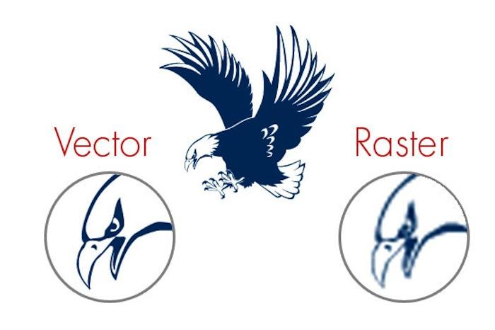 Raster Images/Vector Images | Danbury CT, Norwalk CT, Ridgefield ...