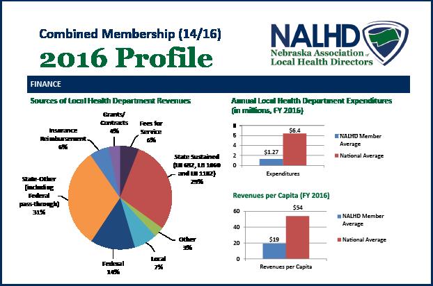 2016 Profiles
