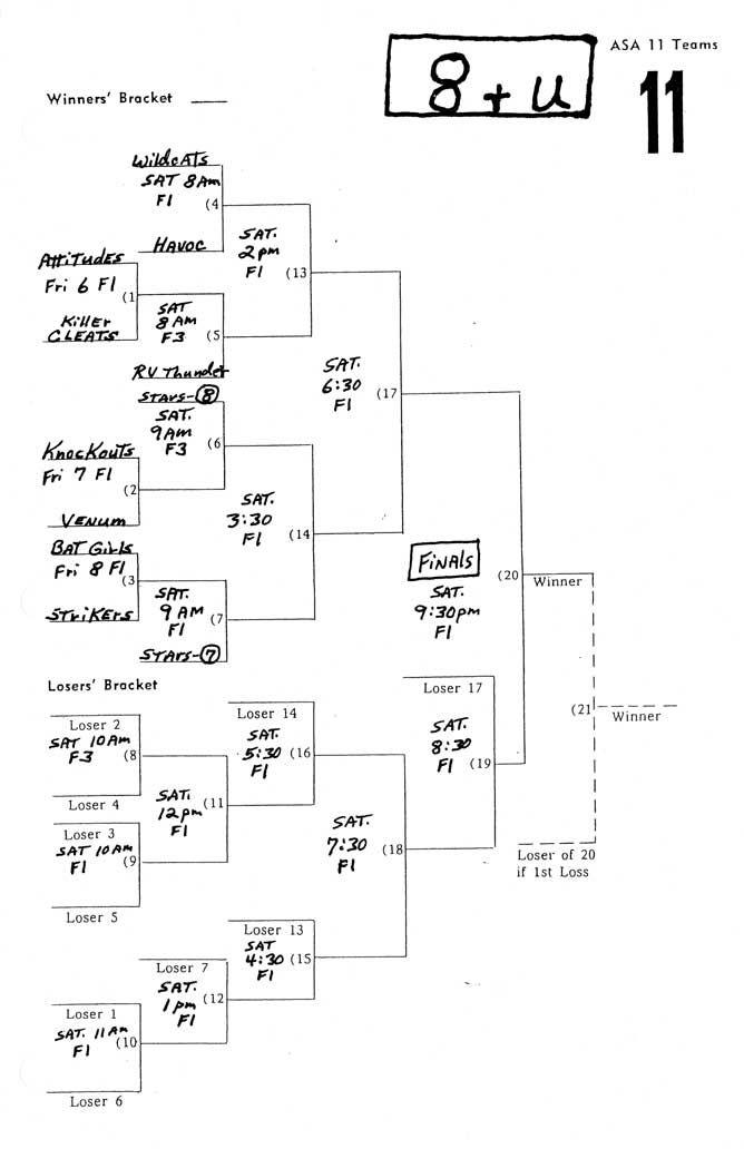 Preseason Tournament 8u