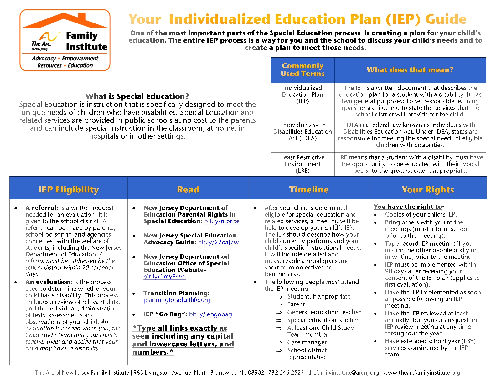 Your  Individualized Education Plan (IEP) Guide