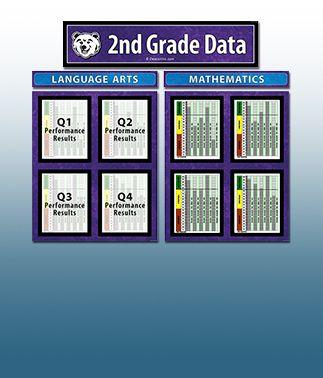 School Data Boards