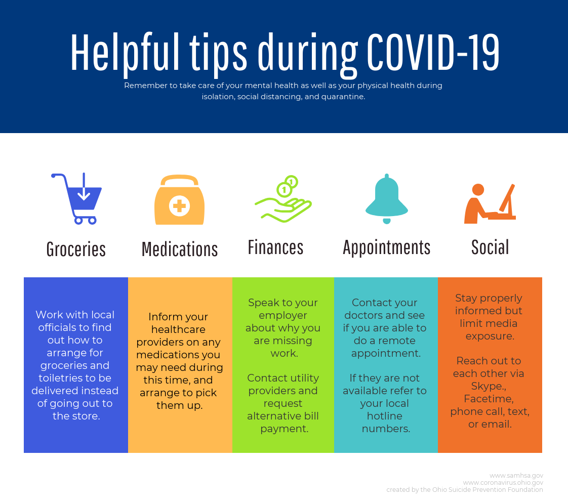 Helpful Tips During COVID-19