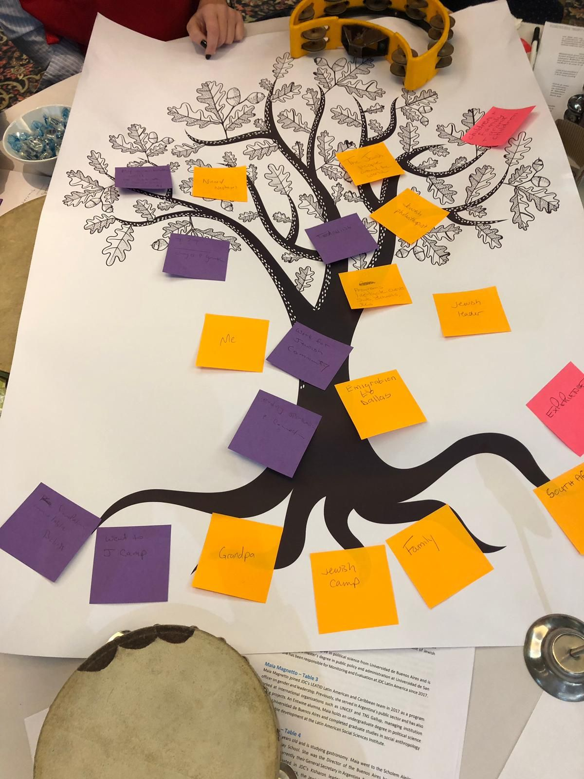 Our Jewish Tree of Life Journey