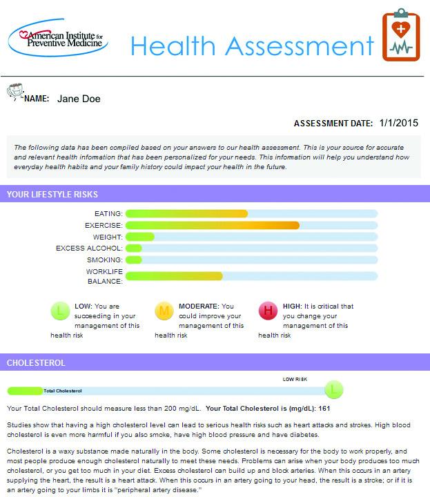 AIPM Health Assessments