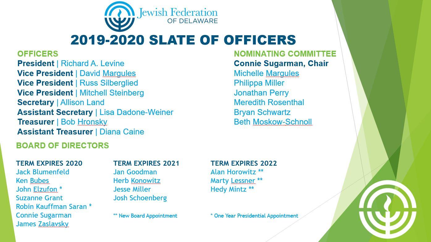BOARD   BOARD OF DIRECTORS   LEADERSHIP   JEWISH   FEDERATION   DELAWARE