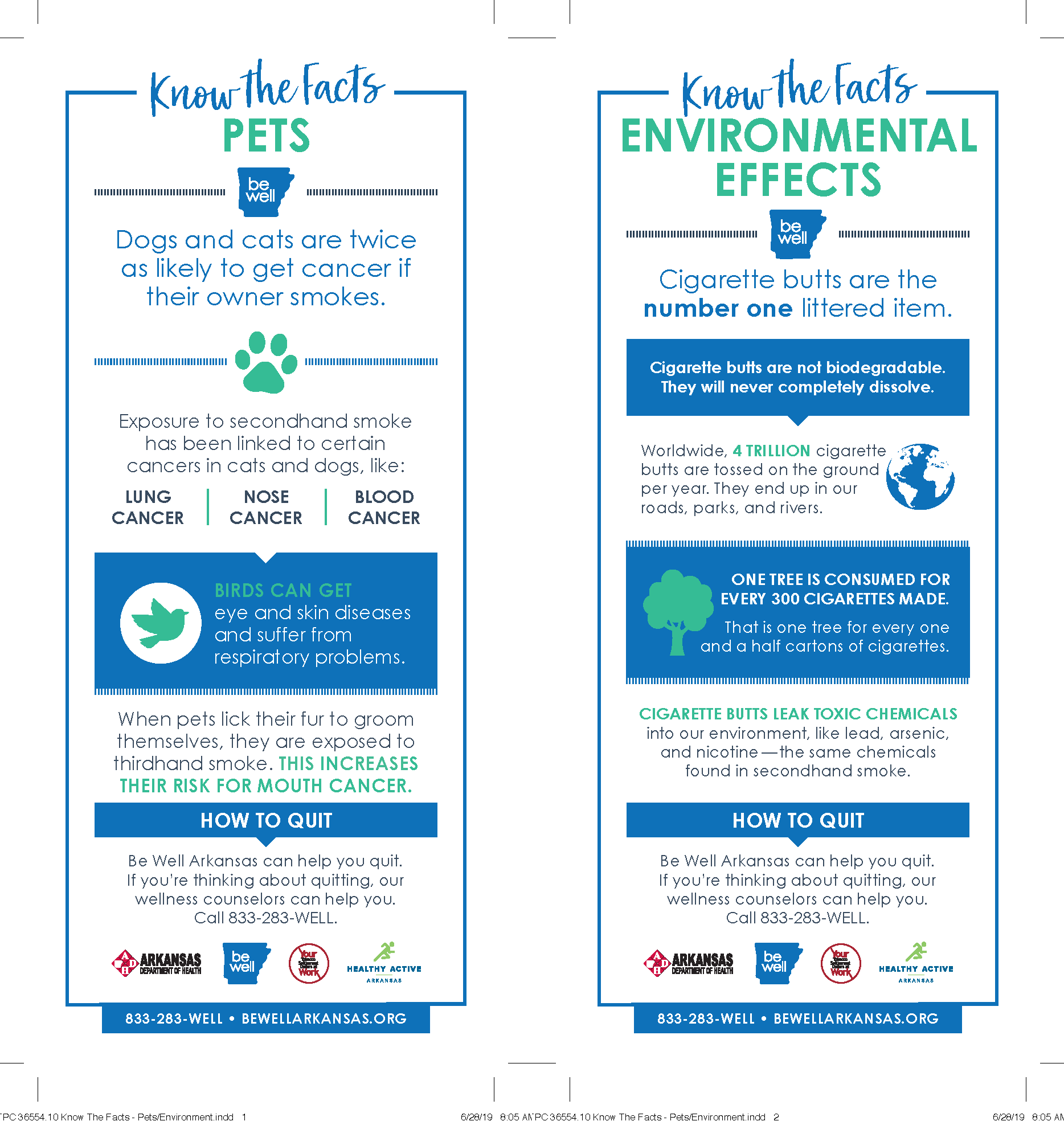 Pets & Environment - Know the Facts Panel Cards