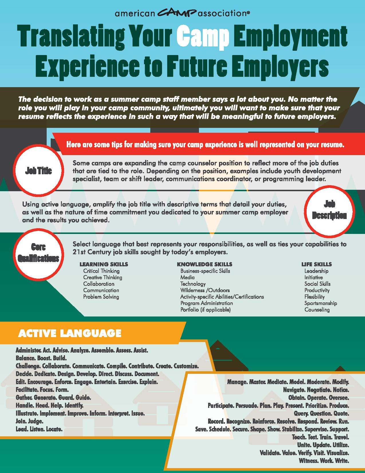 Translating Camp Employment to Your Resume