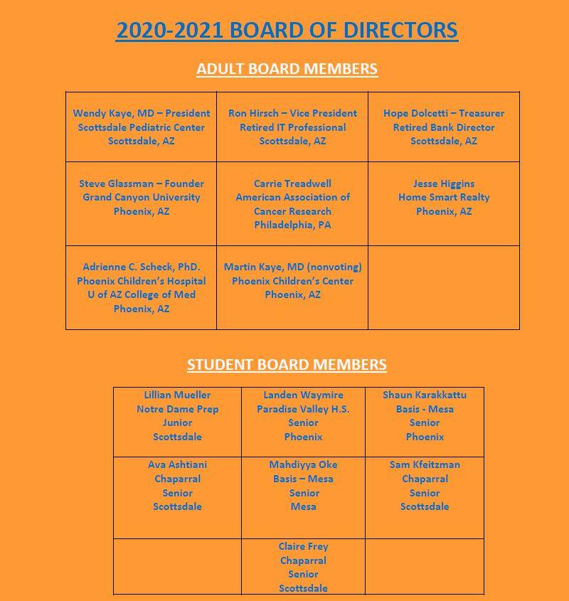 2016-2017 Board of Directors