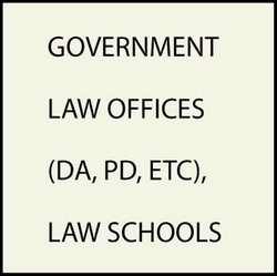 4. Other Signs and Wall Plaques for Law Professionals, including District Attorney, Public Defender, Law Schools, and Other Law-related organizations