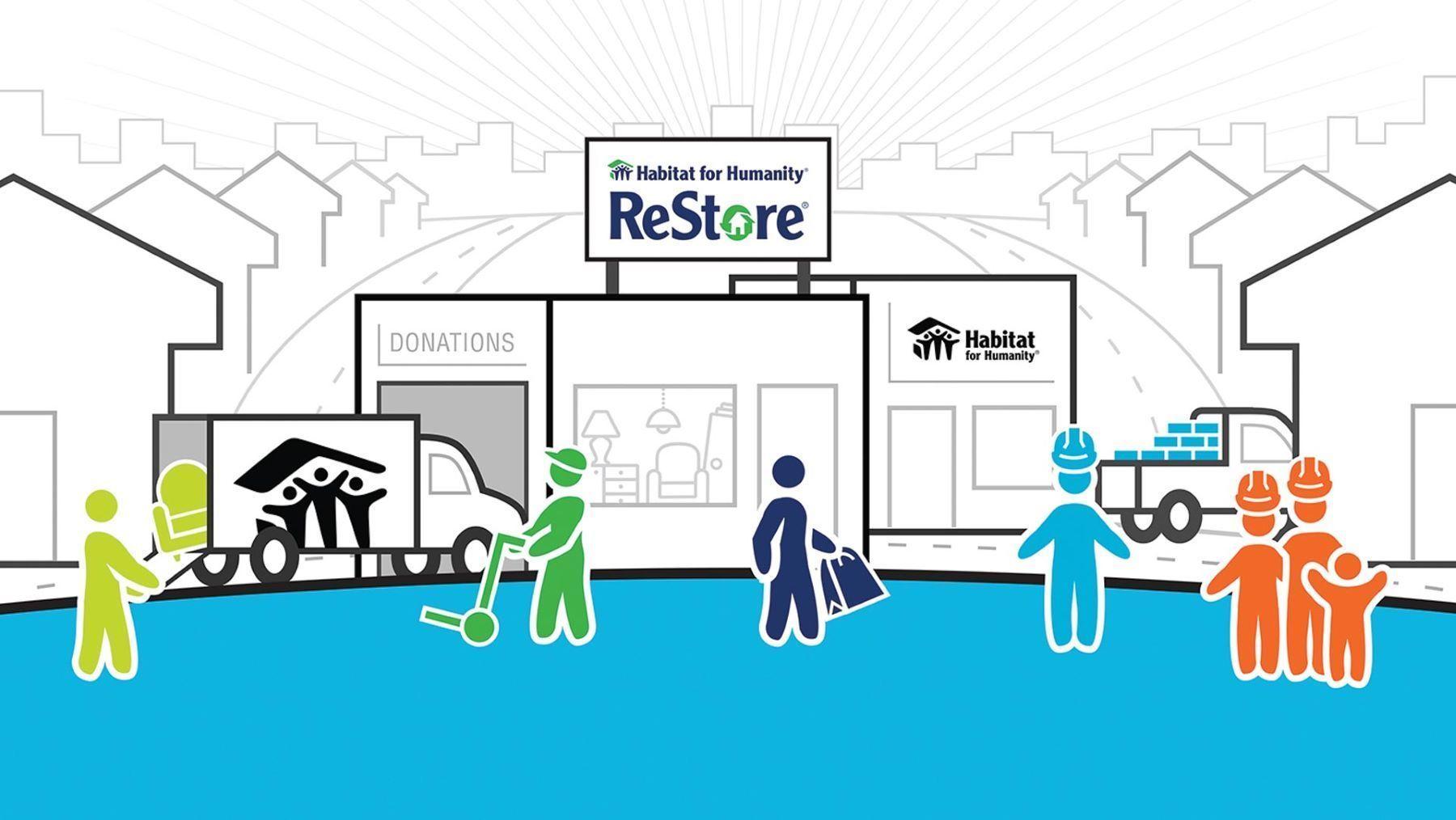 The ReStore
