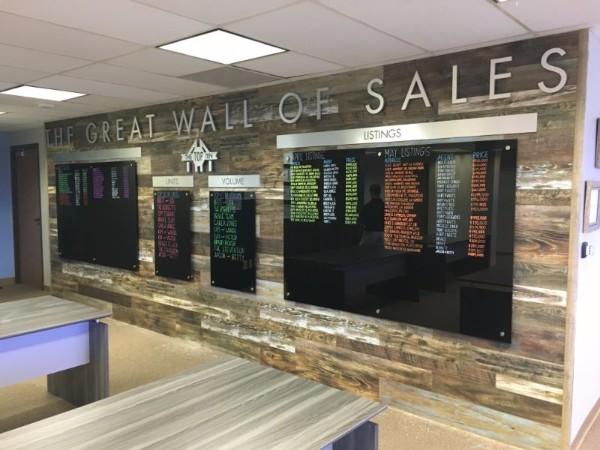 Realtor sales room wall signs in Orange County CA