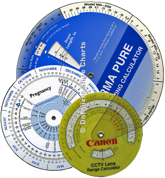 Wheel Chart Calculators