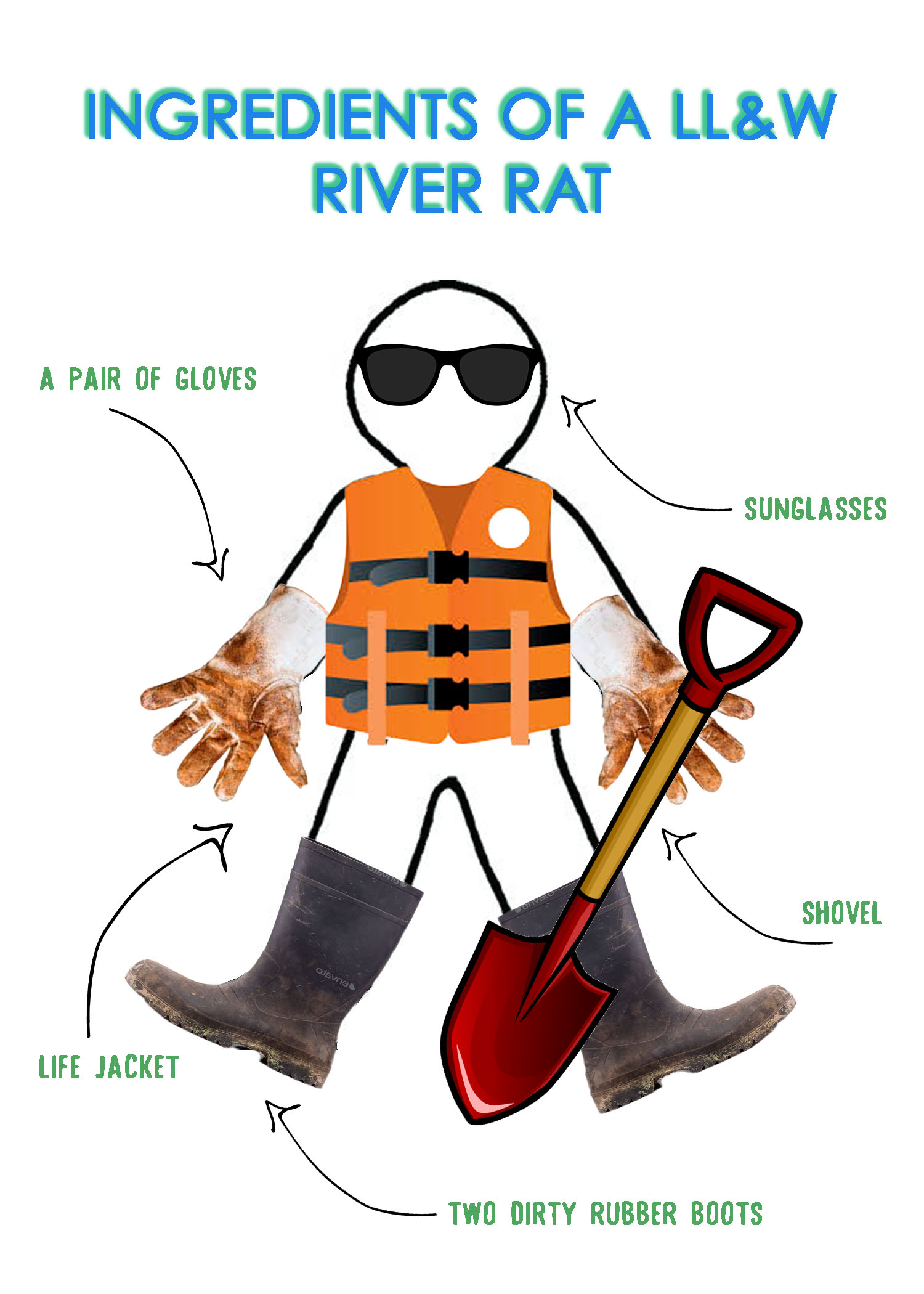 Ingredients of a LL&W River Rat