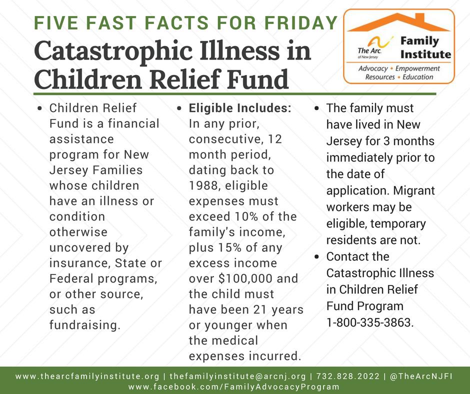 Catastrophic Illness in Children Relief Fund