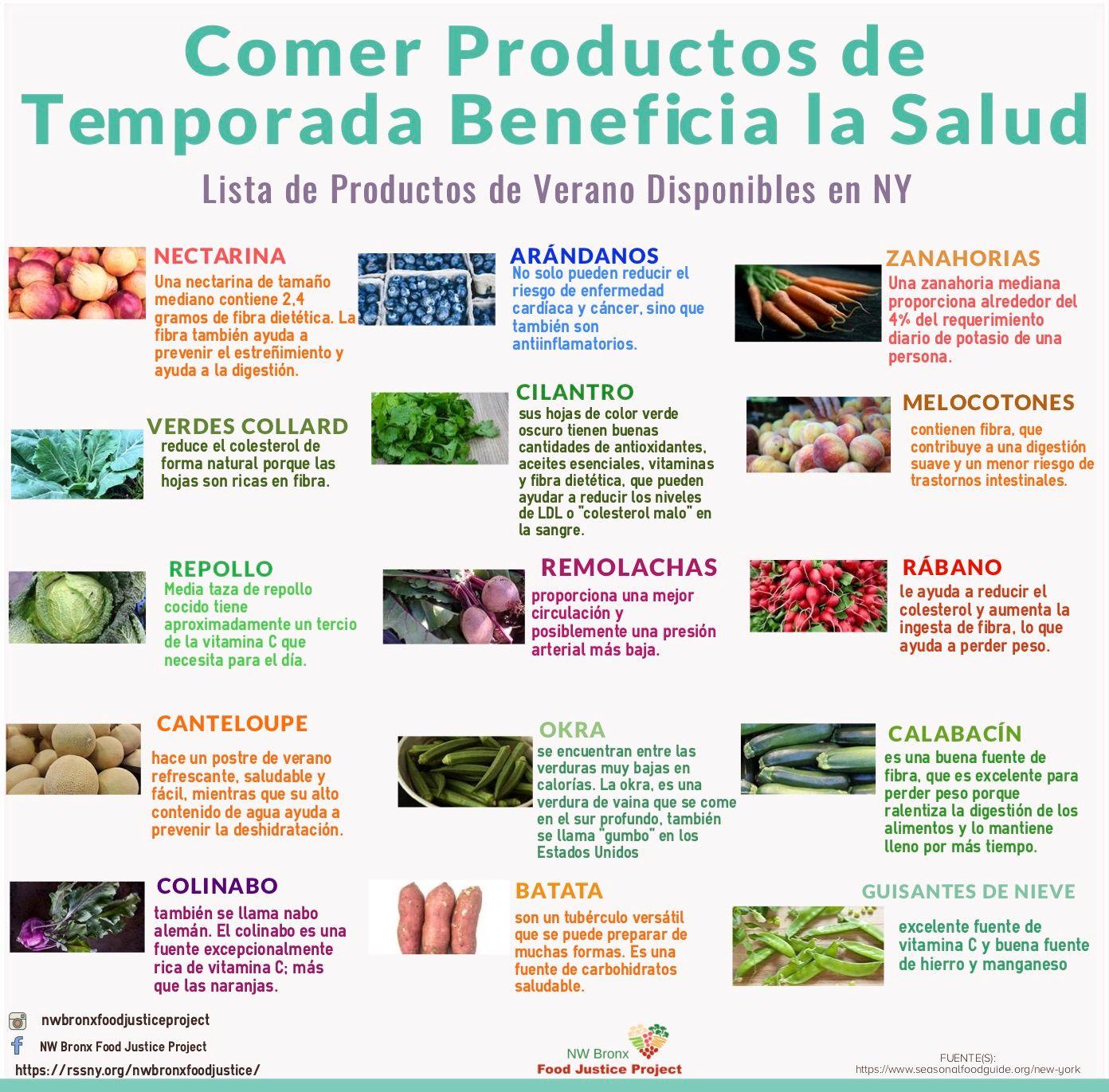 Comer Productos de Temporada Beneficia la Salud