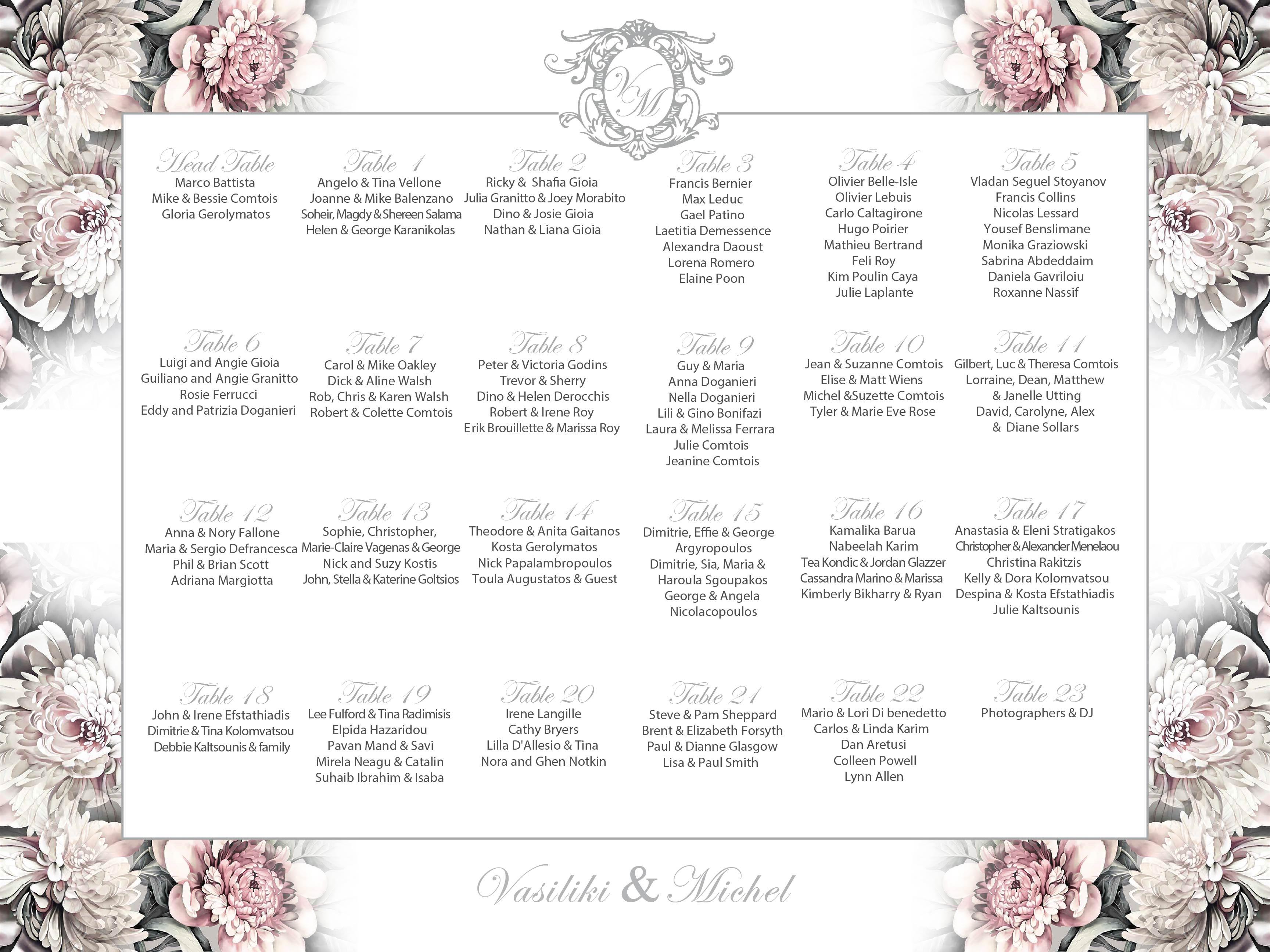 Elizabeth Taylor Seating Chart