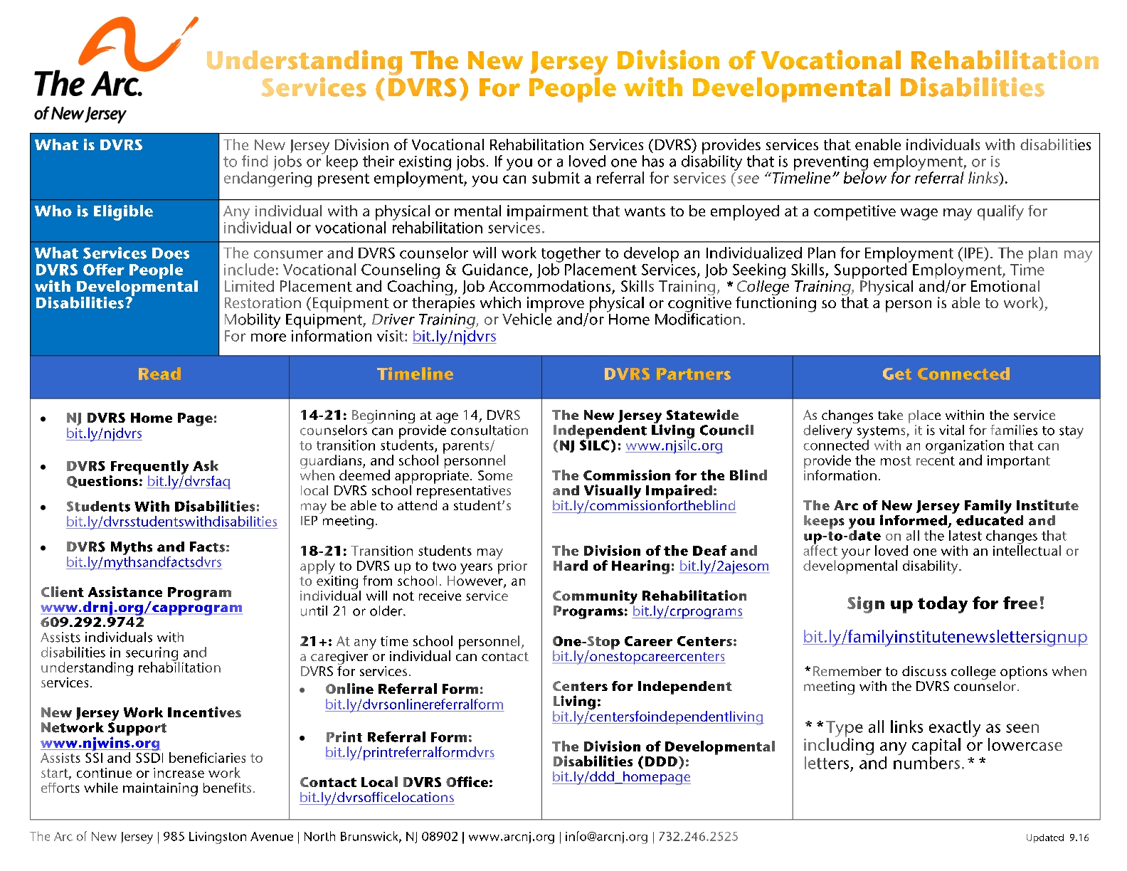 Understanding The New Jersey Division of Vocational Rehabilitation Services (DVRS) For People with Developmental Disabilities