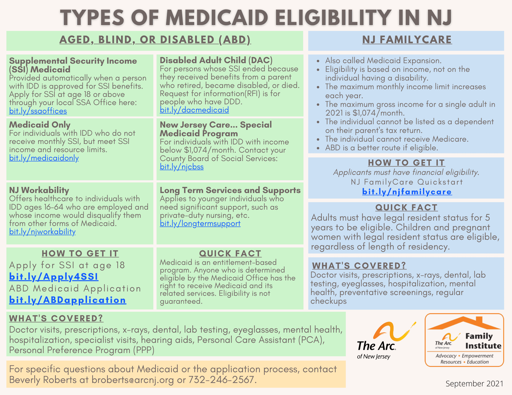 Different Types of Medicaid in New Jersey