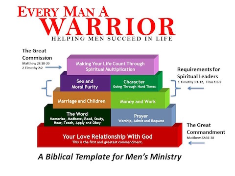 Men's Ministry That Works #1 - Video