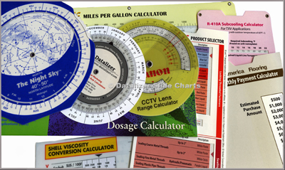 Datalizer Slide Charts Collection
